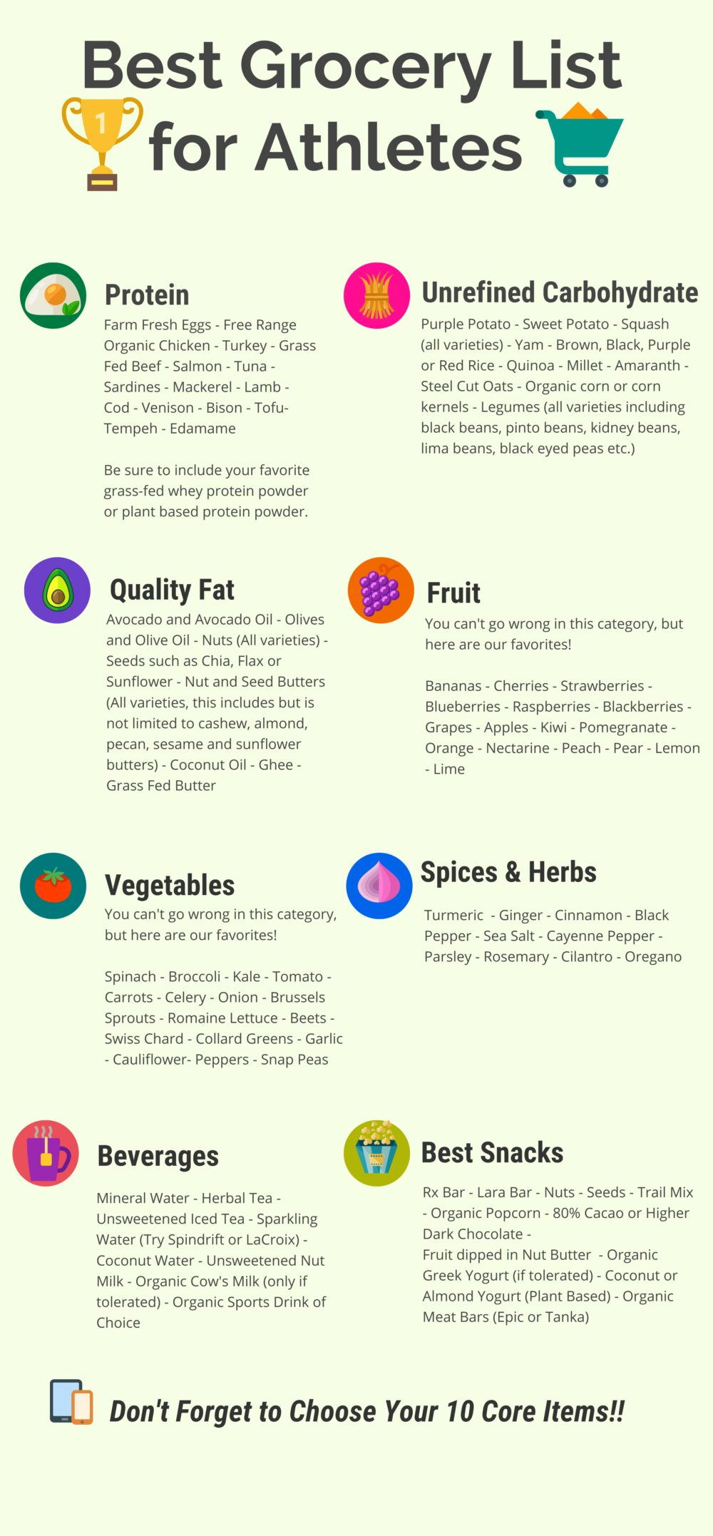 The Best Grocery List for Athletes